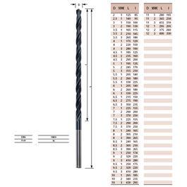 Broca hss cil s/extra l. 1869 8.5x2 - SERIE-EXTRALARGA