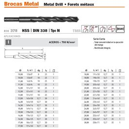 Broca m/reduccion din 338 15 - MANGO REDUCIDO