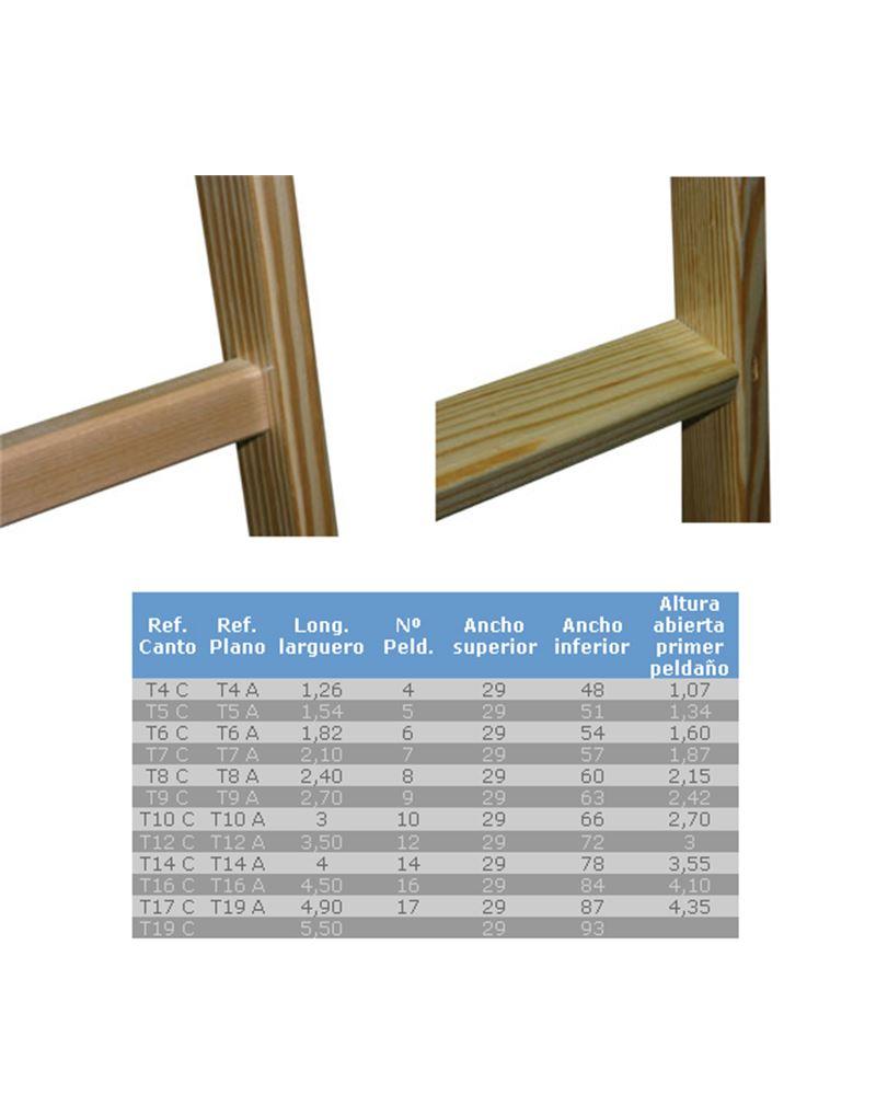 Escalera pintor madera 9 peld plano - Escaleras de madera de pintor ...